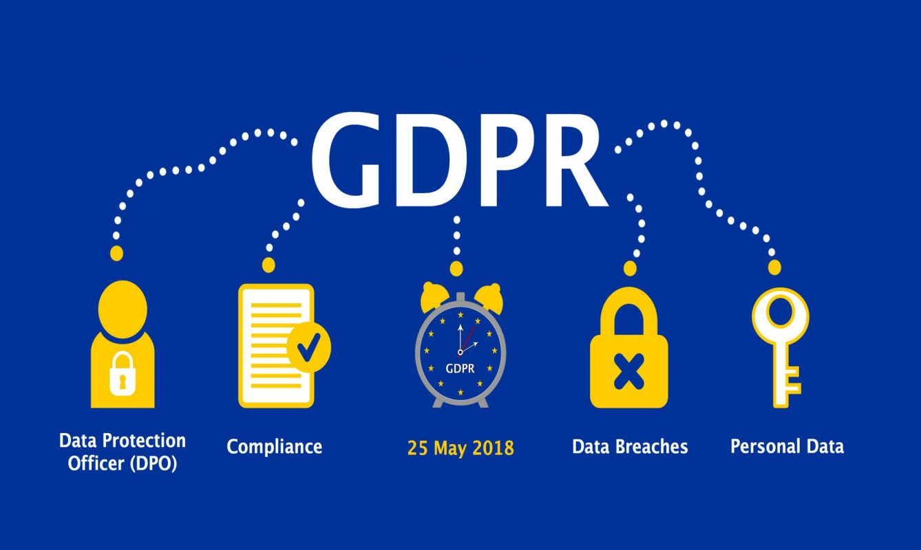 GDPR and Private Investigation: Exploring Post-Brexit Impacts